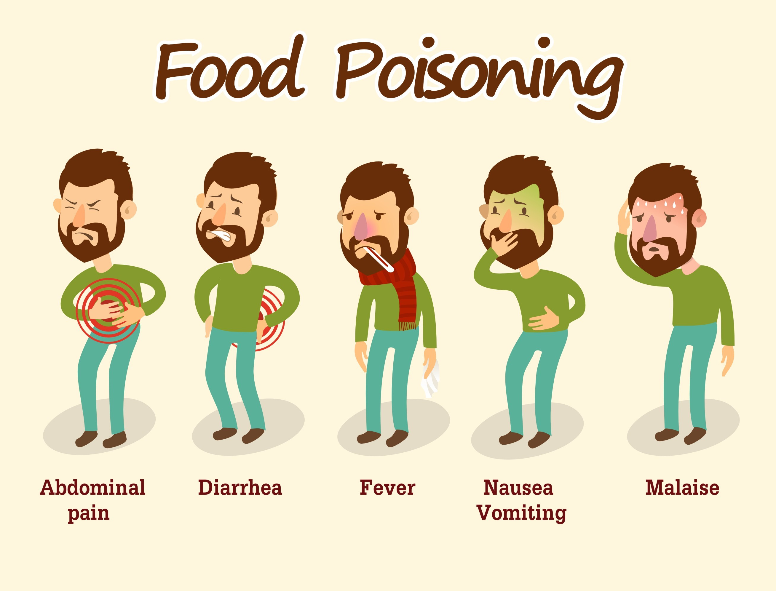 Dog Food Poisoning Symptoms